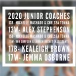 Introducing our junior netball coaches for the 2020 season! Continuing on from last year we have Michelle and Chelsea with the 13 and 15 Blue teams, Alex looking for a back to back premiership with her 13 Whites and Rob taking on the 15 White And new to the coaching squad we have Kealeigh, Jemma taking on the 17s age group, and Lauren assisting Rob in the 15s.