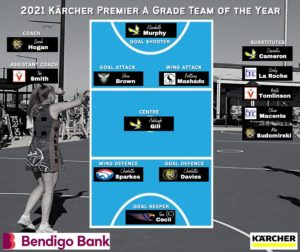 A GRADE NETBALL TEAM OF THE YEAR