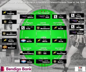 PREMIER DIV TEAM OF THE YEAR